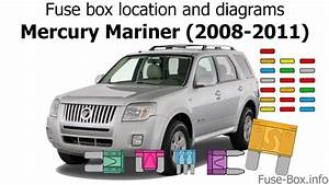 Fuse Box Location And Diagrams  Mercury Mariner  2008-2011