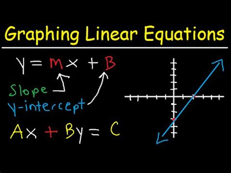 graphing linear equations in slope intercept and standard form algebra 1 2 review youtube