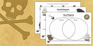 Carroll Diagram Ks1 - Maths - Classroom Resource