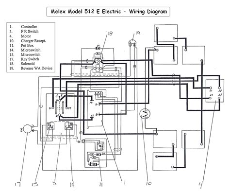 club cart wiring diagram electrical website kanri info