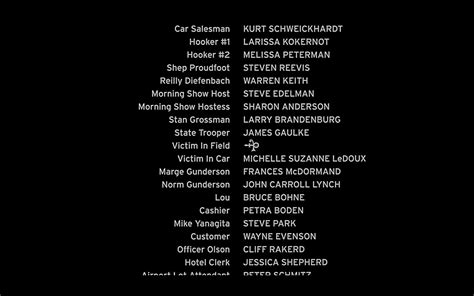 film credits the credits the horror the right opinion