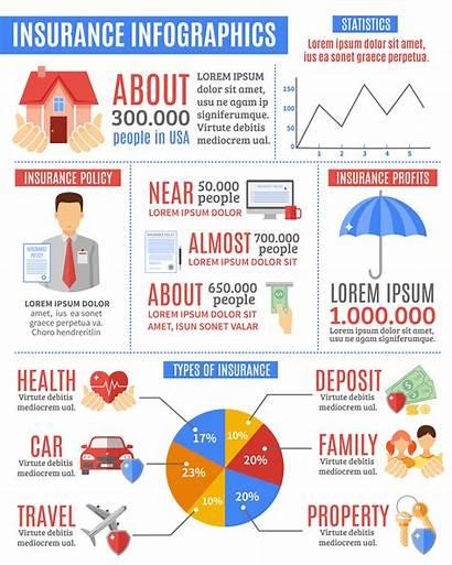 Insurance Infographic Statistics Symbols Types Vector Profits