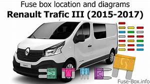 Fuse Box Location And Diagrams  Renault Trafic Iii  X82  2015-2017