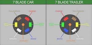 Trailer Wiring Diagram 7 Pin To 4 Pin