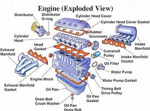 Diagrams Car Engine Block Diagram Dolgular.com Basic Car ...