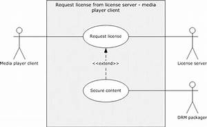 Ms-mssod   Request License From License Server