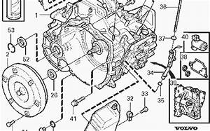 Volvo Transmissions Guide