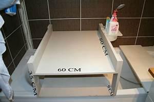 Table A Langer Pour Salle De Bain : petite table a langer pour salle de bain grossesse et b b ~ Teatrodelosmanantiales.com Idées de Décoration