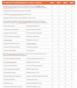 7  Quality Assurance Manual Templates