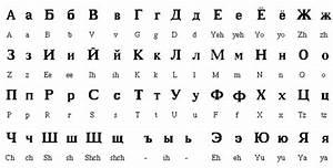 Idioma Ruso: Lengua Indoeuropea de la Rama Eslava Oriental ...
