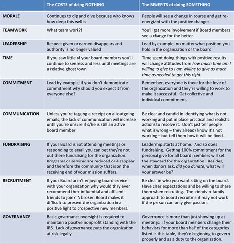 dysfunctional family roles worksheets family