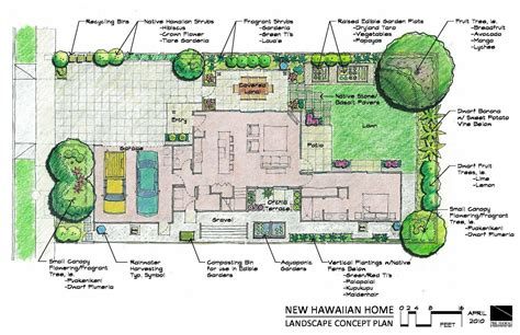 landscap plan new hawaiian home nhh landscape plan