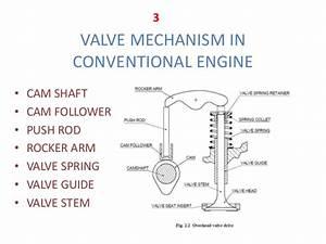 Future Valve Trains In Engines