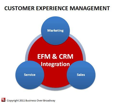 Customer Experience Management Defined. Online Master Of Nursing Mold Flow Simulation. Home Improvement Contractors Maryland. Where Is Mercyhurst College Life Of St Jude. Ftp Server For Windows Rondee Conference Call. Microsoft Access Inventory Control. How To Start A Business In Usa. Remote Computer Assistance Program Audit Tool. Malpractice Lawyers In Nj Mercedes Glk Vs Ml