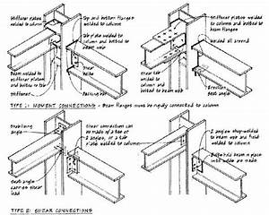 hss steel column and beam connection - Google Search ...
