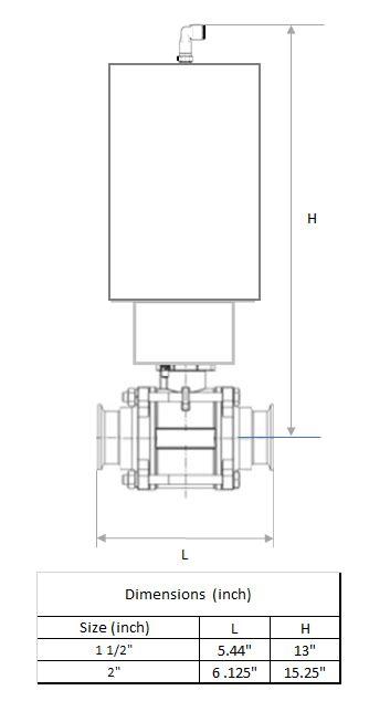 Sanitary Tri-clamp pneumatic ball valve – Texas Process
