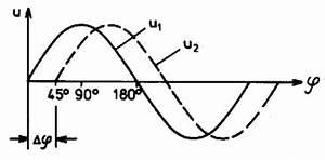 Phasenverschiebung Wechselstrom Berechnen : technik a11 ~ Themetempest.com Abrechnung