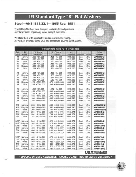 AN960 SPEC PDF