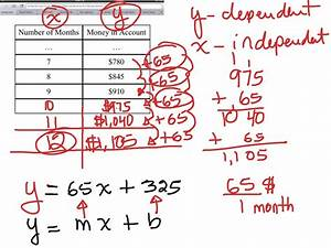 Solving Linear Equations Word Problems  Algebra 1