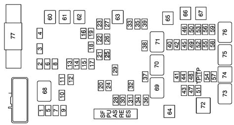 Chevy Cobalt Fuse Box Diagram by 2008 Chevy Cobalt Fuse Box Fuse Box And Wiring Diagram
