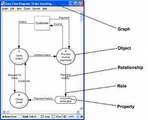 1 1 Metaedit  Data Model  Gopprr