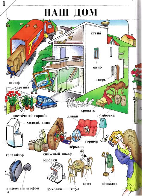 Abc Russian Russian With Pictures Home Vocabulary