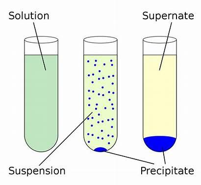 Precipitation Chemical Diagram Svg Multilang Chemistry Precipitate