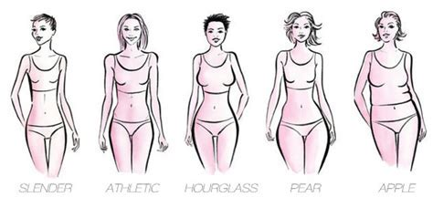 How to Dress your body Type: Bottom Heavy: Pear/ Triangle