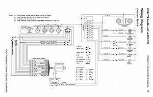 2001 Bayliner Capri 180 Cj Instrument Panel Help Page  1
