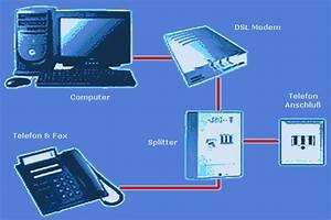 Regal Für Telefon Und Router : was ist dsl fragen antworten zum internetanschluss ~ Buech-reservation.com Haus und Dekorationen
