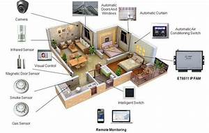 Smart Wiring   Telstra    Other Networks