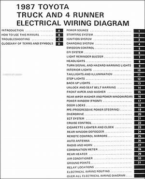 1992 Toyota 4runner Wiring Diagram Original Waldiagramacao Antennablu It