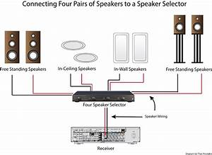 How To Use A Speaker Selector Digaram Full Screen Image