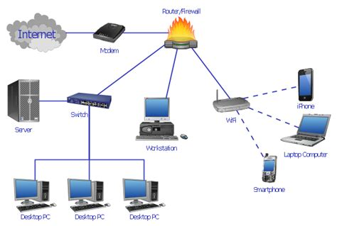 Computer Network Diagram  Template  Network Printer. Maternity Leave Illinois Beginning Yoga Online. Best Options For College Savings. University Of Cincinnati Phd Programs. International Business Report. Hot Water Heater Whirlpool Cheap Rug Cleaning. Cd Duplication Melbourne Class E Rf Amplifier. Used Office Furniture Dallas Fort Worth. Is A Dui A Felony In Nebraska