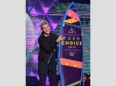 Lista de Ganadores Teen Choice Awards 2015 Más Telenovelas