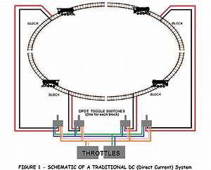 Dcc Locomotive Wiring Diagram