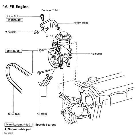 98 Corolla Engine Diagram by 2007 Toyota 4 Runner Engine Diagram Imageresizertool