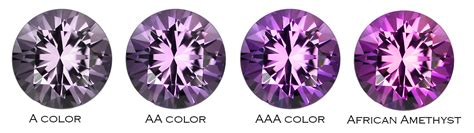 what color is amethyst gemstonehub comprehensive guide to gemstones page 2