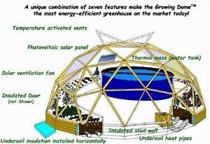 Geodesic Dome Greenhouse Diagram