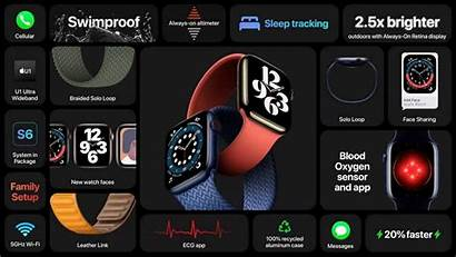 Apple Band Solo Loop India Features Oxygen