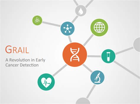 GRAIL - Early cancer detection via blood screening - Tech ...