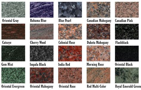 granite colors bbt