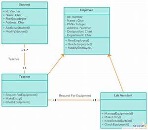 The Class Diagram Template For Multimedia Equipment