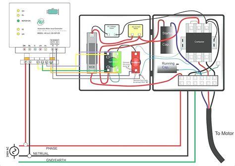 dol starter motor impremedia net