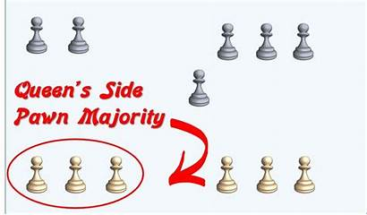 Side Pawn Majority Thechessworld Queen Pawns Queenside