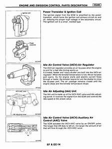 Nissan D21 Emission Control System Section Ec 1994 Owner U0026 39 S
