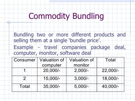 commodity bundling business economics 09 market structures pricing strategy