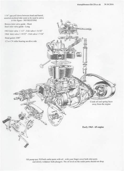 Buick Lesabre Cruise Control Wiring Diagram