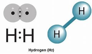 Hydrogen Gas  H2
