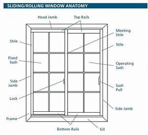 Window Parts Names